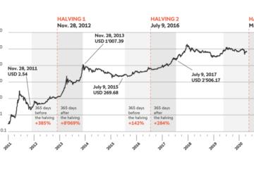 richiedi apk btc trading bitcoins per fare soldi