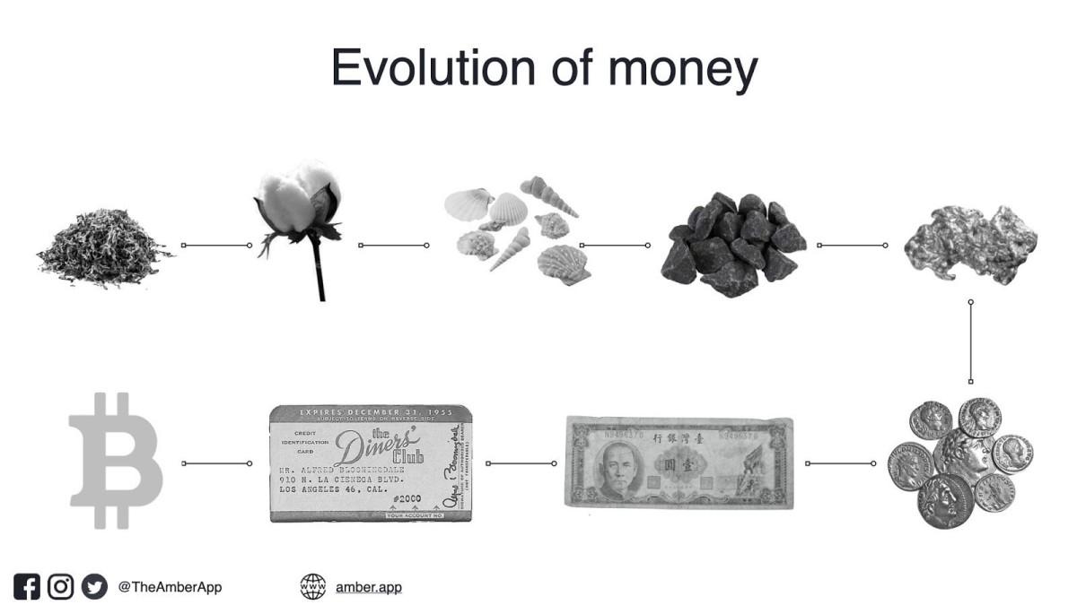 bitcoin contraffatto