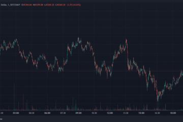 bitcoin trading disabilitato mercati bca pay btc