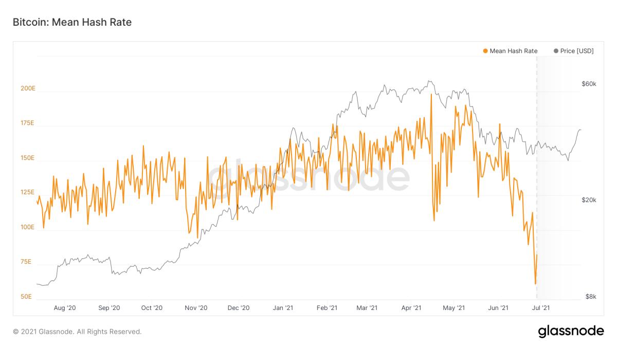 qual è il punto di estrazione mineraria bitcoin primi 20 scambi criptovaluta
