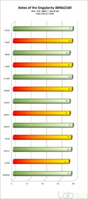 intel-core-i7-11700k-rocket-lake-8-core-desktop-cpu-performance-benchmarks_-aots-_4k