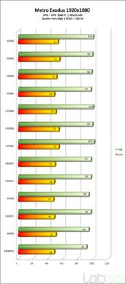 intel-core-i7-11700k-rocket-lake-8-core-desktop-cpu-performance-benchmarks_-metro-exodus-_hd