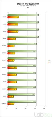 intel-core-i7-11700k-rocket-lake-8-core-desktop-cpu-performance-benchmark-_shad ow-of-war-_hd