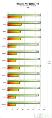 intel-core-i7-11700k-rocket-lake-8-core-desktop-cpu-performance-benchmark-_shadow-of-war-_2k