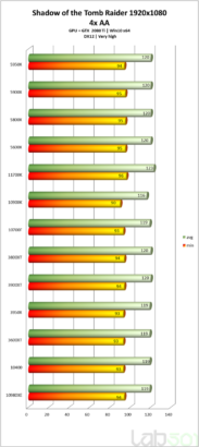 intel-core-i7-11700k-rocket-lake-8-core-desktop-cpu-performance-benchmark-_sotr-_hd
