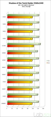 intel-core-i7-11700k-rocket-lake-8-core-desktop-cpu-performance-benchmark-_sotr-_2k