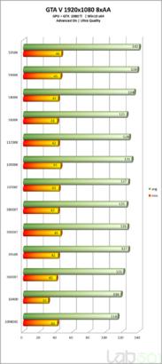 intel-core-i7-11700k-rocket-lake-8-core-desktop-cpu-performance-benchmark-_gta-v-_hd