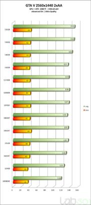 intel-core-i7-11700k-rocket-lake-8-core-desktop-cpu-performance-benchmark-_gta-v-_2k