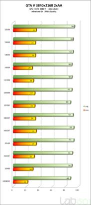 intel-core-i7-11700k-rocket-lake-8-core-desktop-cpu-performance-benchmark-_gta-v-_4k